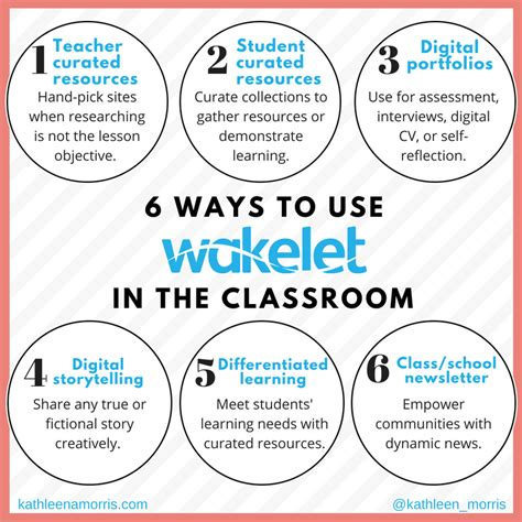 How To Use Wakelet In The Classroom For Curation And