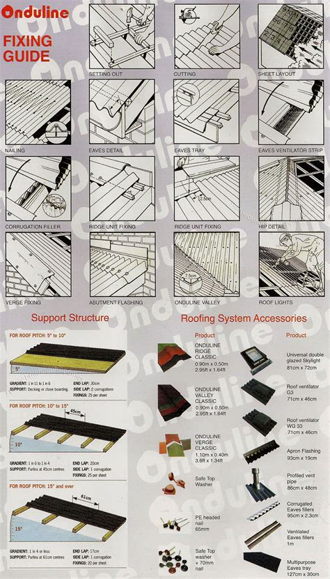 Onduline Roofing and Wall Cladding Fixing Guide