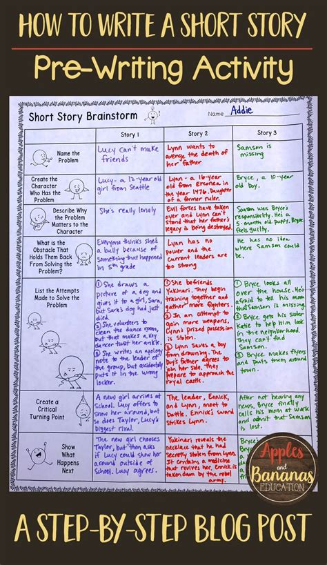 Short Story Pre-Writing and Brainstorm Activity