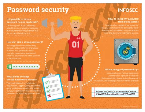 Infographic - Need to Know: Password Security - Infosec