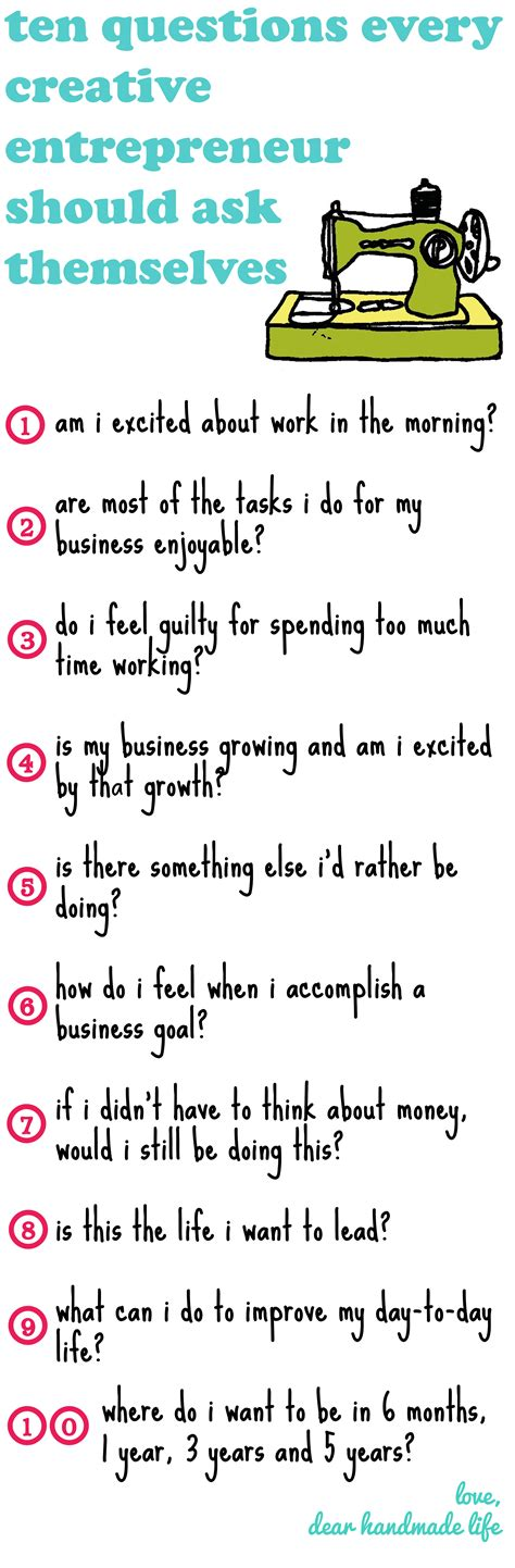 ten questions every entrepreneur should ask themselves