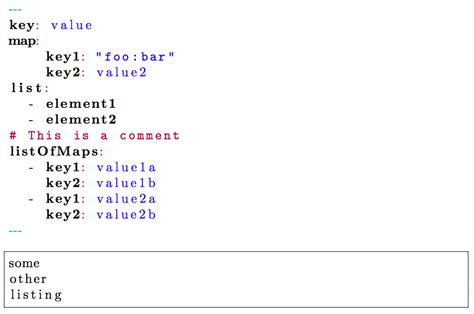 Yaml array of strings example