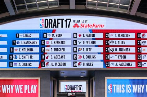 2018 NBA Draft: Draft Order, Start Time How To Watch, Open