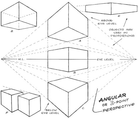 Basics of 1 2 and 3 Point Perspective - AKA Parallel and